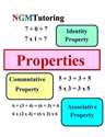 Picture for category Properties